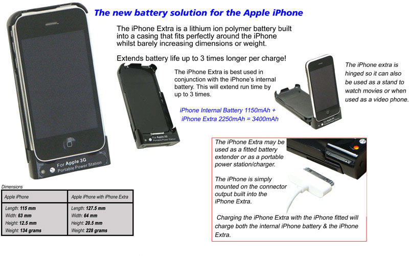 APPLE CPB-iPhoneExtra CELLULAR BATTERY&CHARGER